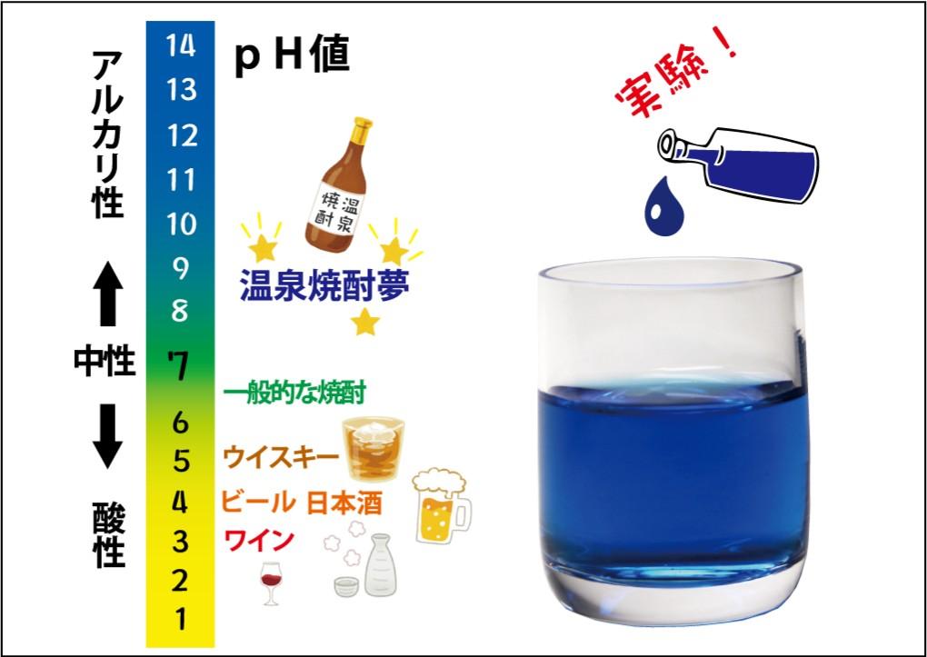 熊本県|人吉|温泉焼酎|アルカリ性|